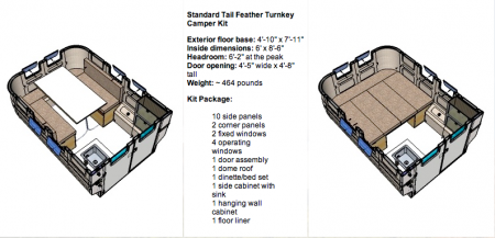 Teal Tail Feather Camper 5X8 from Starling Travel